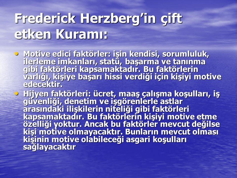Frederick Herzberg'in çift etken Kuramı: Motive edici faktörler: işin kendisi, sorumluluk, ilerleme imkanları, statü, başarma ve tanınma gibi faktörle