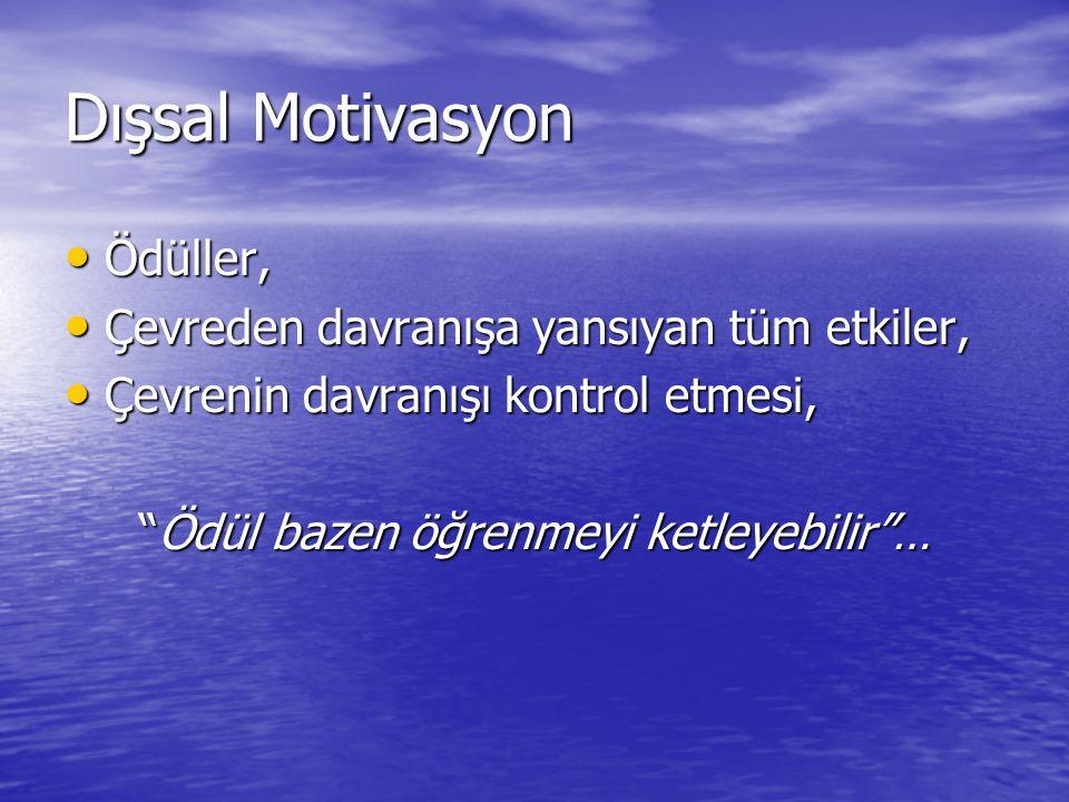 Dışsal Motivasyon Ödüller, Ödüller, Çevreden davranışa yansıyan tüm etkiler, Çevreden davranışa yansıyan tüm etkiler, Çevrenin davranışı kontrol etmes