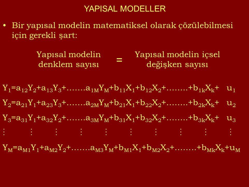 Y 1 =a 12 Y 2 +a 13 Y 3 +…….a 1M Y M +b 11 X 1 +b 12 X 2 +……..+b 1k X k +u 1 Y 2 =a 21 Y 1 +a 23 Y 3 +…….a 2M Y M +b 21 X 1 +b 22 X 2 +……..+b 2k X k +u 2 Y 3 =a 31 Y 1 +a 32 Y 2 +…….a 3M Y M +b 31 X 1 +b 32 X 2 +……..+b 3k X k +u 3                    Y M =a M1 Y 1 +a M2 Y 2 +…….a M3 Y M +b M1 X 1 +b M2 X 2 +……..+b Mk X k +u M Bir yapısal modelin matematiksel olarak çözülebilmesi için gerekli şart: YAPISAL MODELLER Yapısal modelin denklem sayısı Yapısal modelin içsel değişken sayısı =