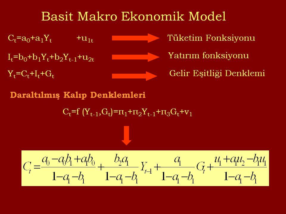Basit Makro Ekonomik Model C t =a 0 +a 1 Y t +u 1t I t =b 0 +b 1 Y t +b 2 Y t-1 +u 2t Gelir Eşitliği Denklemi Daraltılmış Kalıp Denklemleri C t =f (Y t-1,G t )=π 1 +π 2 Y t-1 +π 3 G t +v 1 Tüketim Fonksiyonu Yatırım fonksiyonu Y t =C t +I t +G t