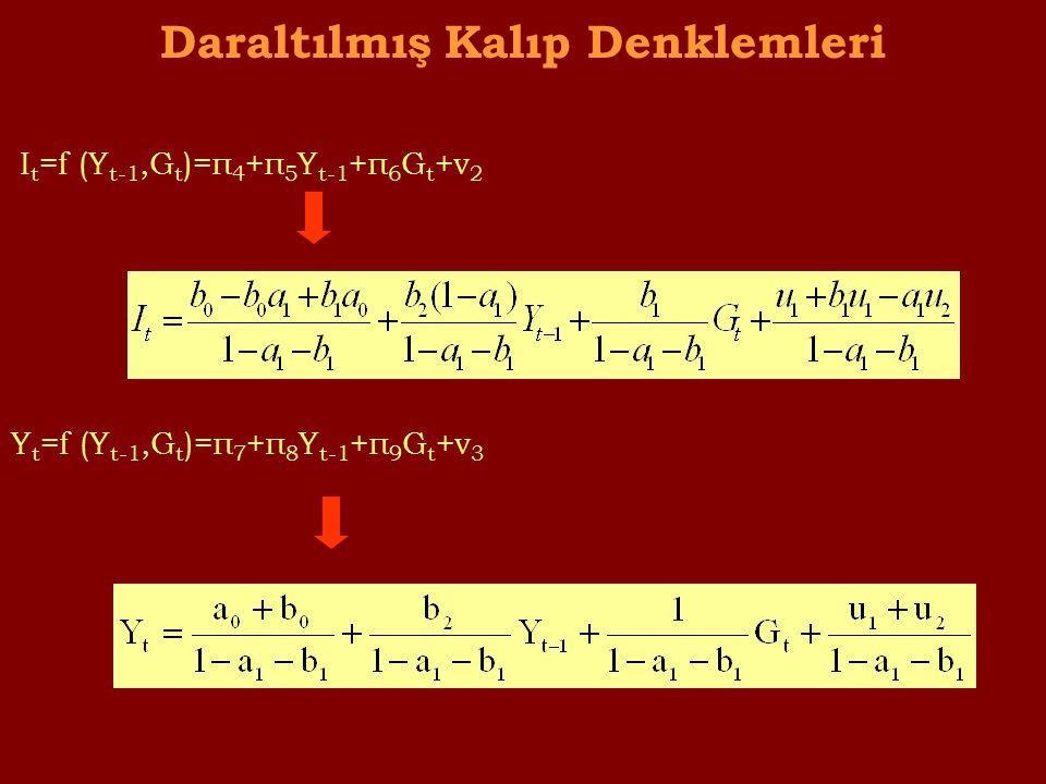 I t =f (Y t-1,G t )=π 4 +π 5 Y t-1 +π 6 G t +v 2 Y t =f (Y t-1,G t )=π 7 +π 8 Y t-1 +π 9 G t +v 3 Daraltılmış Kalıp Denklemleri