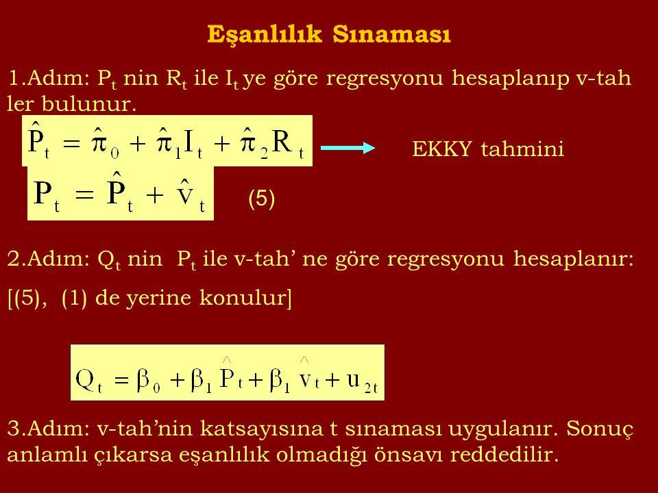 EKKY tahmini (5) Eşanlılık Sınaması 1.Adım: P t nin R t ile I t ye göre regresyonu hesaplanıp v-tah ler bulunur.