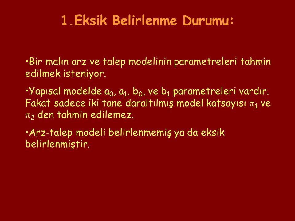 1.Eksik Belirlenme Durumu: Bir malın arz ve talep modelinin parametreleri tahmin edilmek isteniyor.