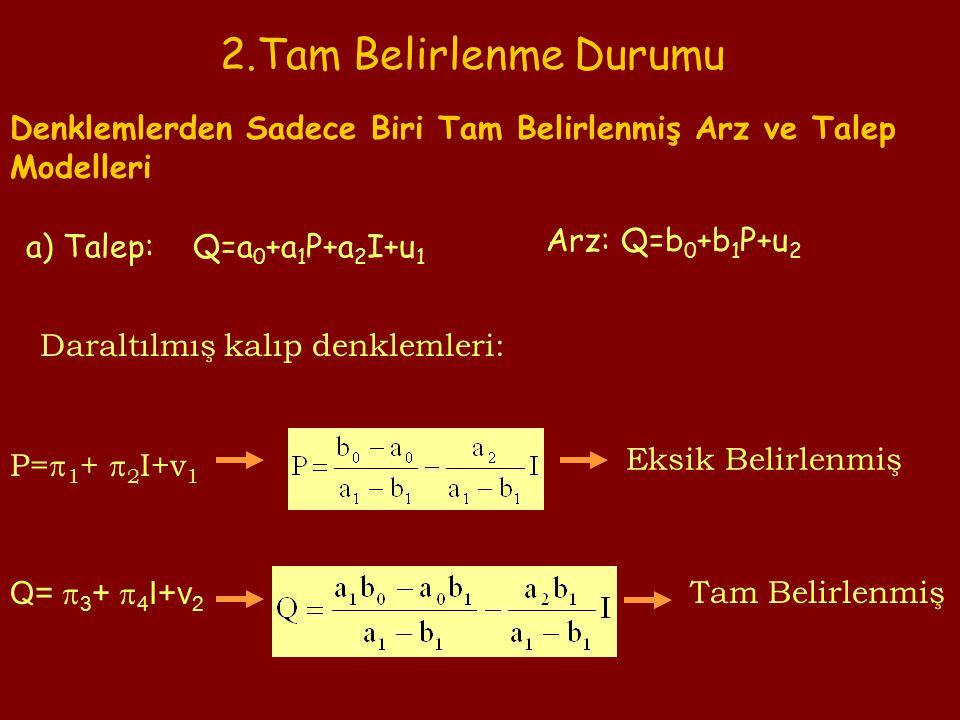 2.Tam Belirlenme Durumu Denklemlerden Sadece Biri Tam Belirlenmiş Arz ve Talep Modelleri a) Talep: Q=a 0 +a 1 P+a 2 I+u 1 Arz: Q=b 0 +b 1 P+u 2 Daraltılmış kalıp denklemleri: Q=  3 +  4 I+v 2 Eksik Belirlenmiş Tam Belirlenmiş P=  1 +  2 I+v 1