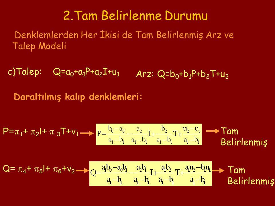 2.Tam Belirlenme Durumu Denklemlerden Her İkisi de Tam Belirlenmiş Arz ve Talep Modeli c)Talep: Q=a 0 +a 1 P+a 2 I+u 1 Arz: Q=b 0 +b 1 P+b 2 T+u 2 Daraltılmış kalıp denklemleri: P=  1 +  2 I+  3 T+v 1 Q=  4 +  5 I+  6 +v 2 Tam Belirlenmiş