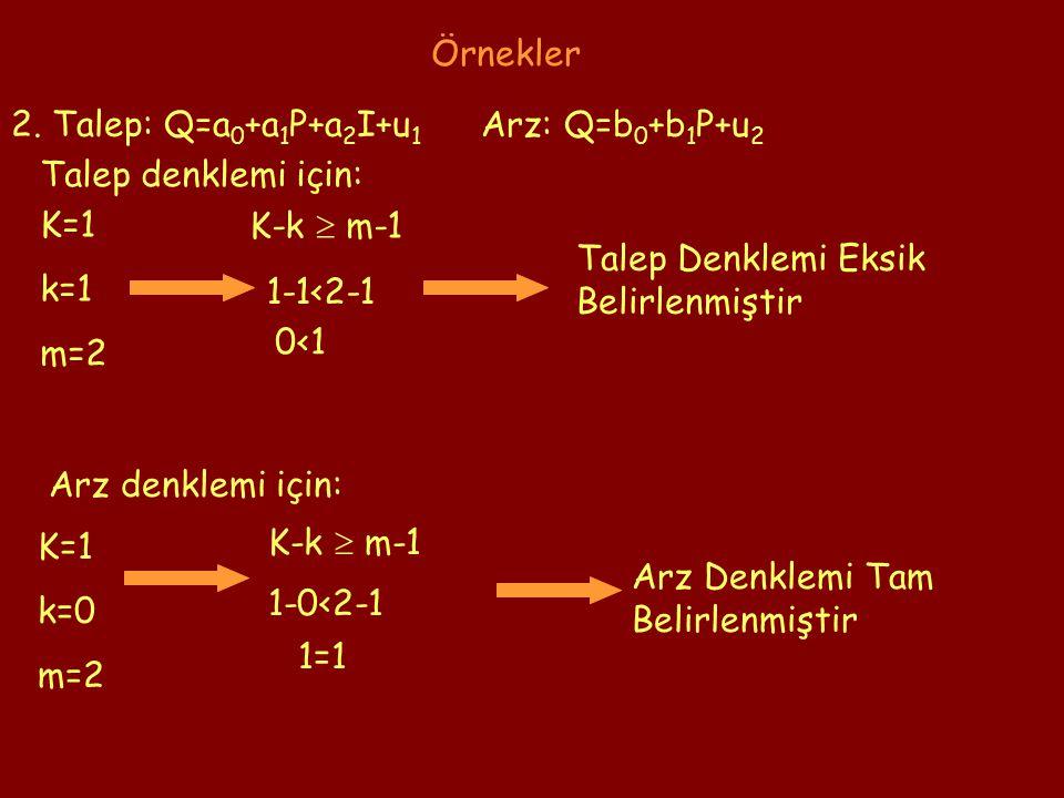 Arz: Q=b 0 +b 1 P+u 2 K=1 k=1 m=2 K-k  m-1 1-1<2-1 0<1 Talep Denklemi Eksik Belirlenmiştir K-k  m-1 1-0<2-1 1=1 K=1 k=0 m=2 Arz Denklemi Tam Belirlenmiştir Örnekler Talep denklemi için: 2.