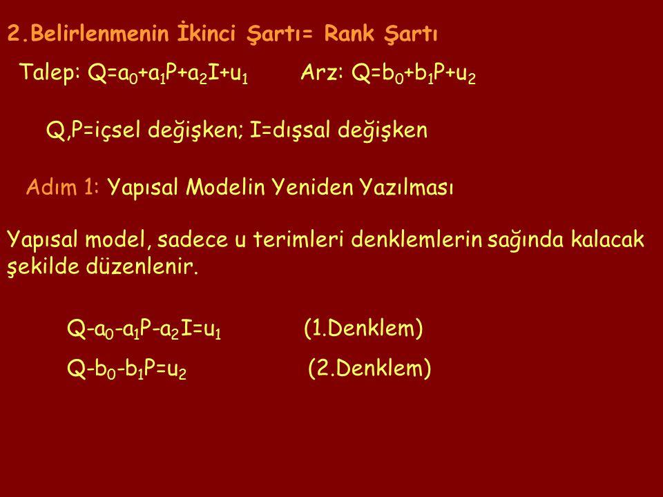 2.Belirlenmenin İkinci Şartı= Rank Şartı Adım 1: Yapısal Modelin Yeniden Yazılması Yapısal model, sadece u terimleri denklemlerin sağında kalacak şekilde düzenlenir.