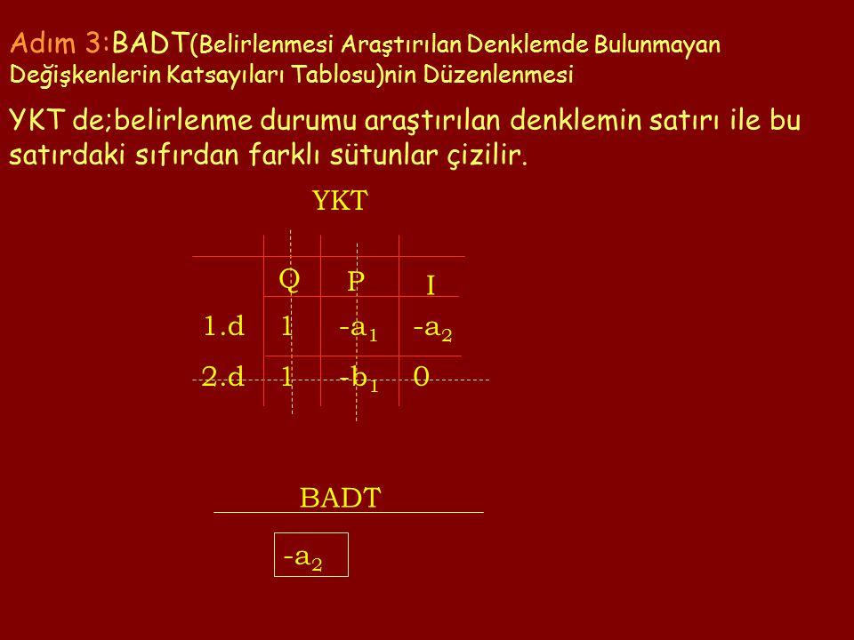 Adım 3:BADT (Belirlenmesi Araştırılan Denklemde Bulunmayan Değişkenlerin Katsayıları Tablosu)nin Düzenlenmesi YKT de;belirlenme durumu araştırılan denklemin satırı ile bu satırdaki sıfırdan farklı sütunlar çizilir.