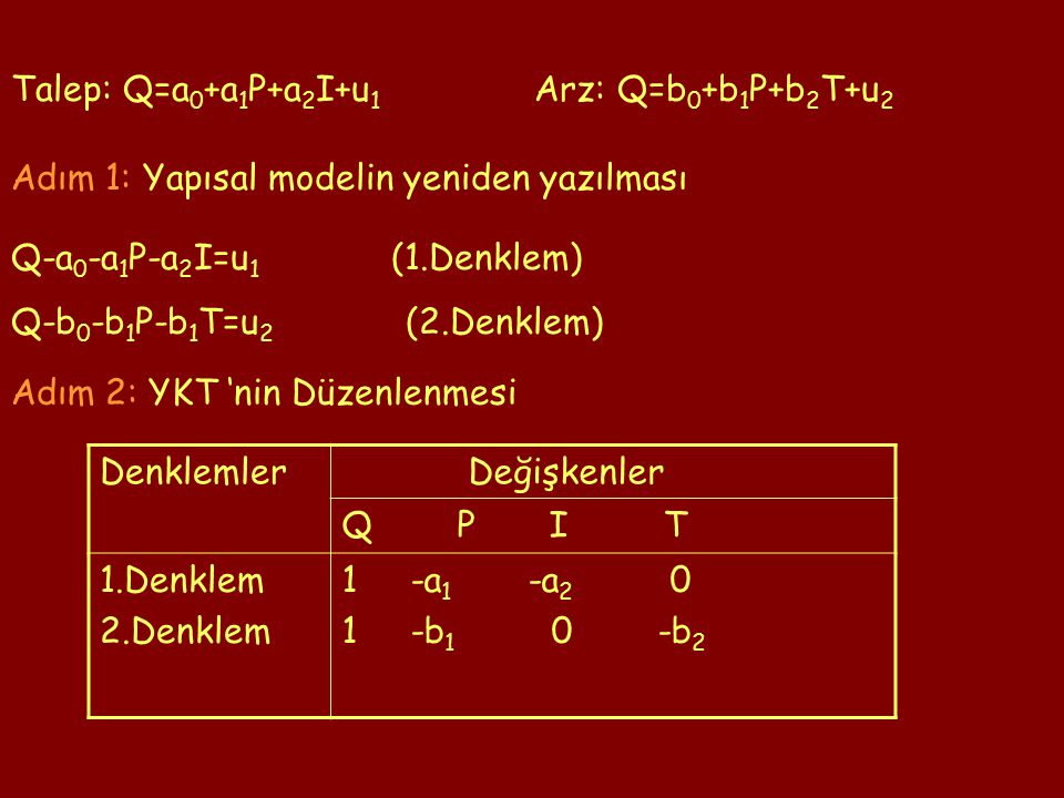 Talep: Q=a 0 +a 1 P+a 2 I+u 1 Arz: Q=b 0 +b 1 P+b 2 T+u 2 Adım 1: Yapısal modelin yeniden yazılması Q-a 0 -a 1 P-a 2 I=u 1 (1.Denklem) Q-b 0 -b 1 P-b 1 T=u 2 (2.Denklem) Adım 2: YKT 'nin Düzenlenmesi Denklemler Değişkenler Q P I T 1.Denklem 2.Denklem 1 -a 1 -a 2 0 1 -b 1 0 -b 2