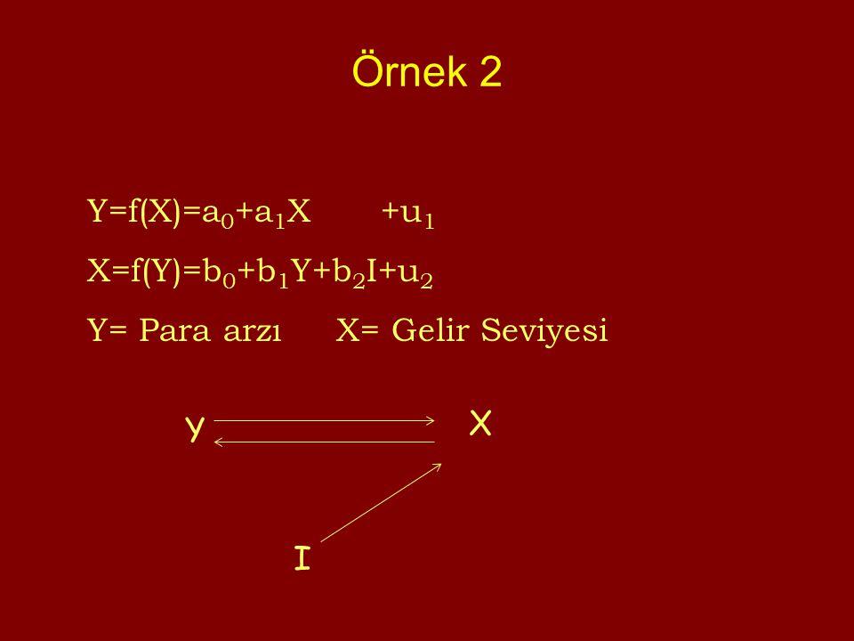 Örnek 2 Y=f(X)=a 0 +a 1 X+u 1 X=f(Y)=b 0 +b 1 Y+b 2 I+u 2 Y= Para arzı X= Gelir Seviyesi Y X I
