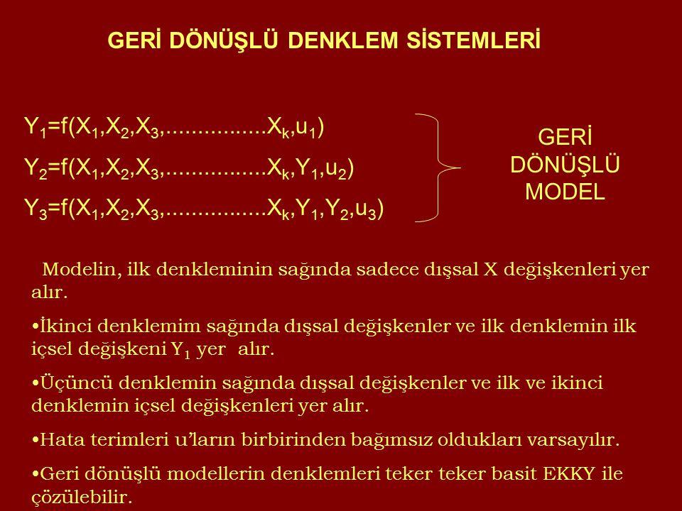 GERİ DÖNÜŞLÜ DENKLEM SİSTEMLERİ Y 1 =f(X 1,X 2,X 3,................X k,u 1 ) Y 2 =f(X 1,X 2,X 3,................X k,Y 1,u 2 ) Y 3 =f(X 1,X 2,X 3,................X k,Y 1,Y 2,u 3 ) GERİ DÖNÜŞLÜ MODEL Modelin, ilk denkleminin sağında sadece dışsal X değişkenleri yer alır.