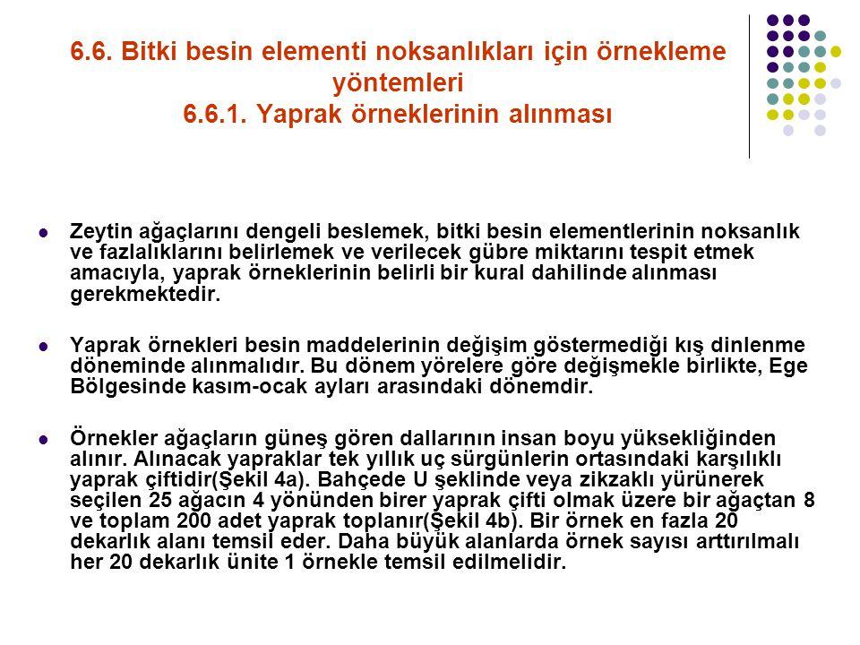 6.6.Bitki besin elementi noksanlıkları için örnekleme yöntemleri 6.6.1.