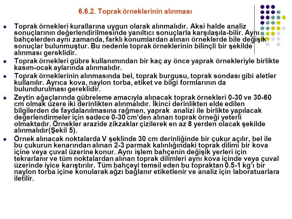 6.6.2.Toprak örneklerinin alınması Toprak örnekleri kurallarına uygun olarak alınmalıdır.