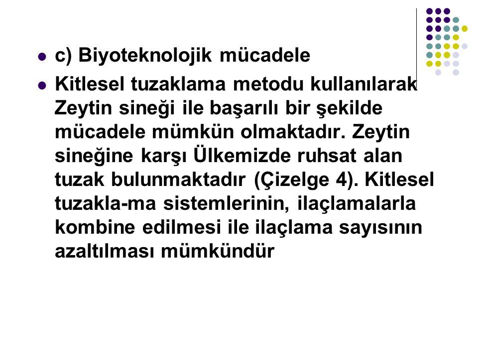 c) Biyoteknolojik mücadele Kitlesel tuzaklama metodu kullanılarak Zeytin sineği ile başarılı bir şekilde mücadele mümkün olmaktadır.