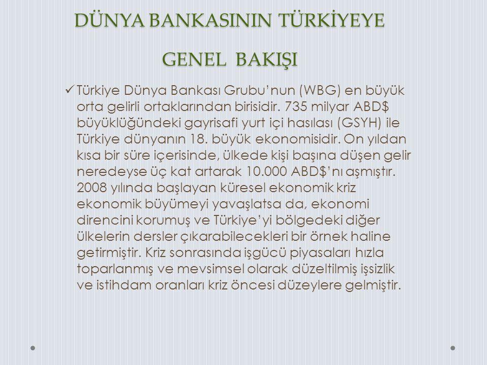 DÜNYA BANKASININ TÜRKİYEYE GENEL BAKIŞI Türkiye Dünya Bankası Grubu'nun (WBG) en büyük orta gelirli ortaklarından birisidir. 735 milyar ABD$ büyüklüğü