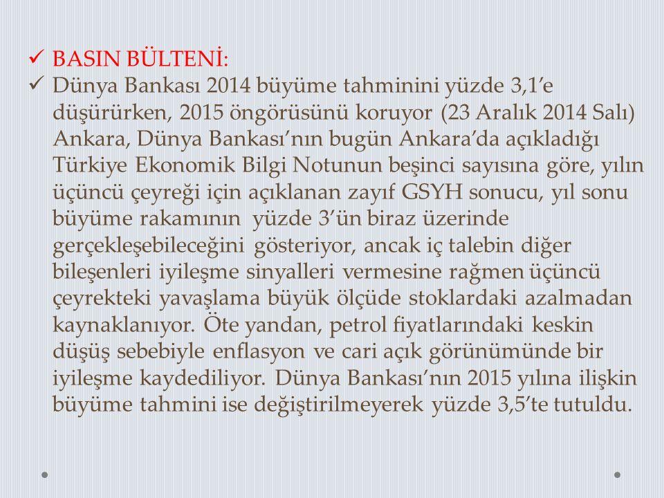 BASIN BÜLTENİ: Dünya Bankası 2014 büyüme tahminini yüzde 3,1'e düşürürken, 2015 öngörüsünü koruyor (23 Aralık 2014 Salı) Ankara, Dünya Bankası'nın bug