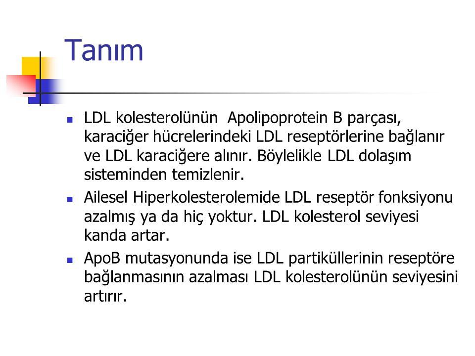 Tanım LDL kolesterolünün Apolipoprotein B parçası, karaciğer hücrelerindeki LDL reseptörlerine bağlanır ve LDL karaciğere alınır. Böylelikle LDL dolaş