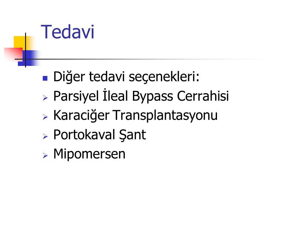 Tedavi Diğer tedavi seçenekleri:  Parsiyel İleal Bypass Cerrahisi  Karaciğer Transplantasyonu  Portokaval Şant  Mipomersen