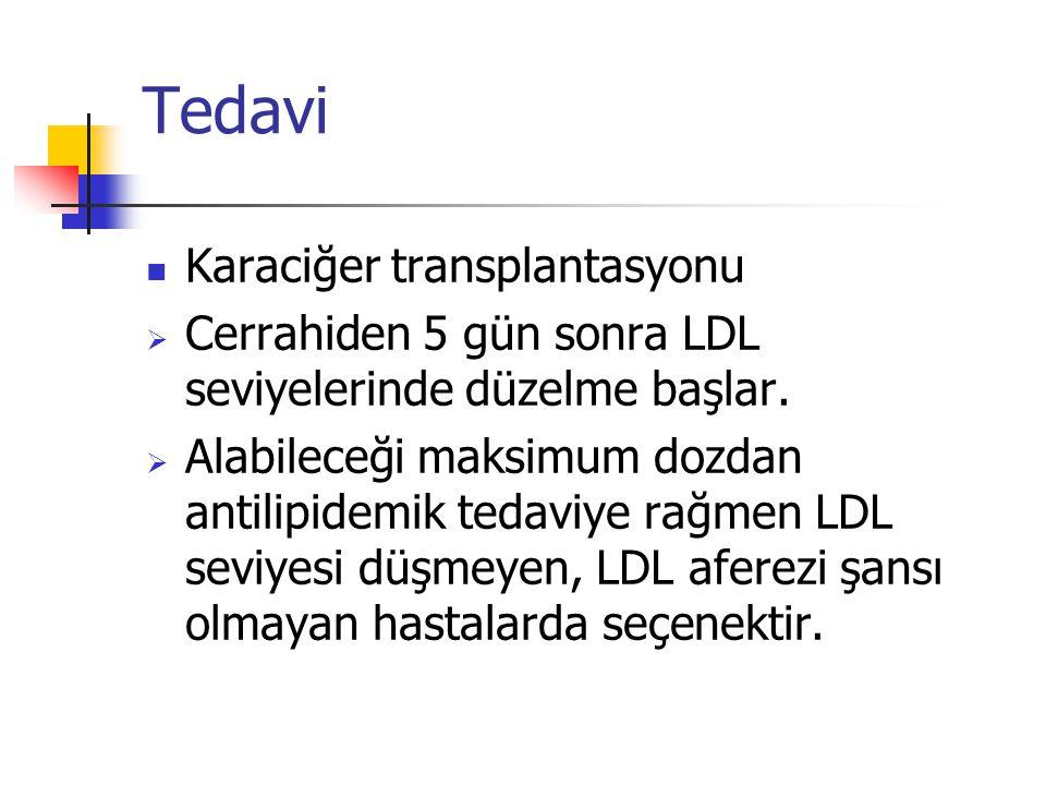Tedavi Karaciğer transplantasyonu  Cerrahiden 5 gün sonra LDL seviyelerinde düzelme başlar.  Alabileceği maksimum dozdan antilipidemik tedaviye rağm