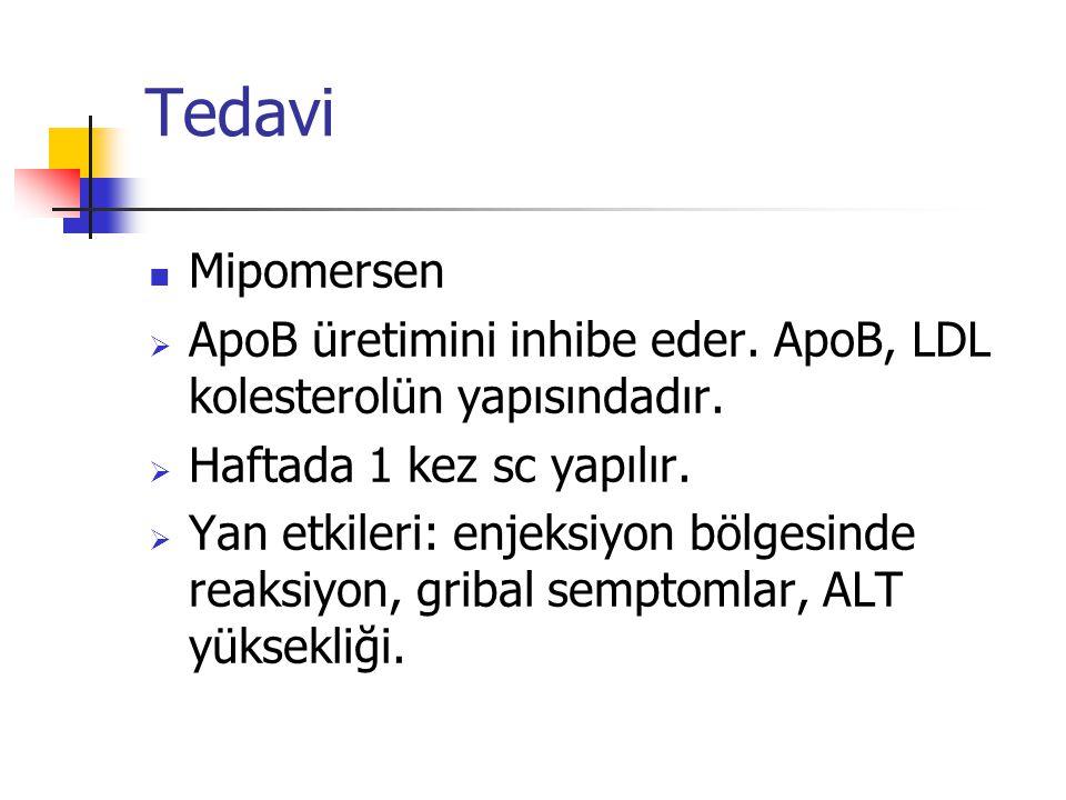 Tedavi Mipomersen  ApoB üretimini inhibe eder. ApoB, LDL kolesterolün yapısındadır.  Haftada 1 kez sc yapılır.  Yan etkileri: enjeksiyon bölgesinde