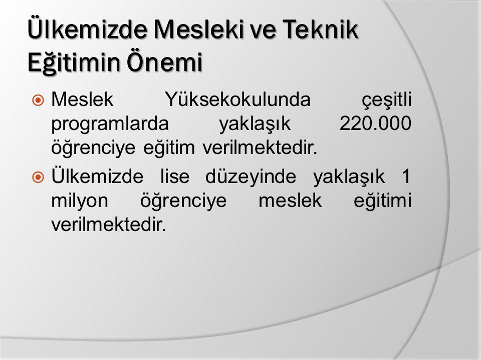Ülkemizde Mesleki ve Teknik Eğitimin Önemi  Meslek Yüksekokulunda çeşitli programlarda yaklaşık 220.000 öğrenciye eğitim verilmektedir.  Ülkemizde l
