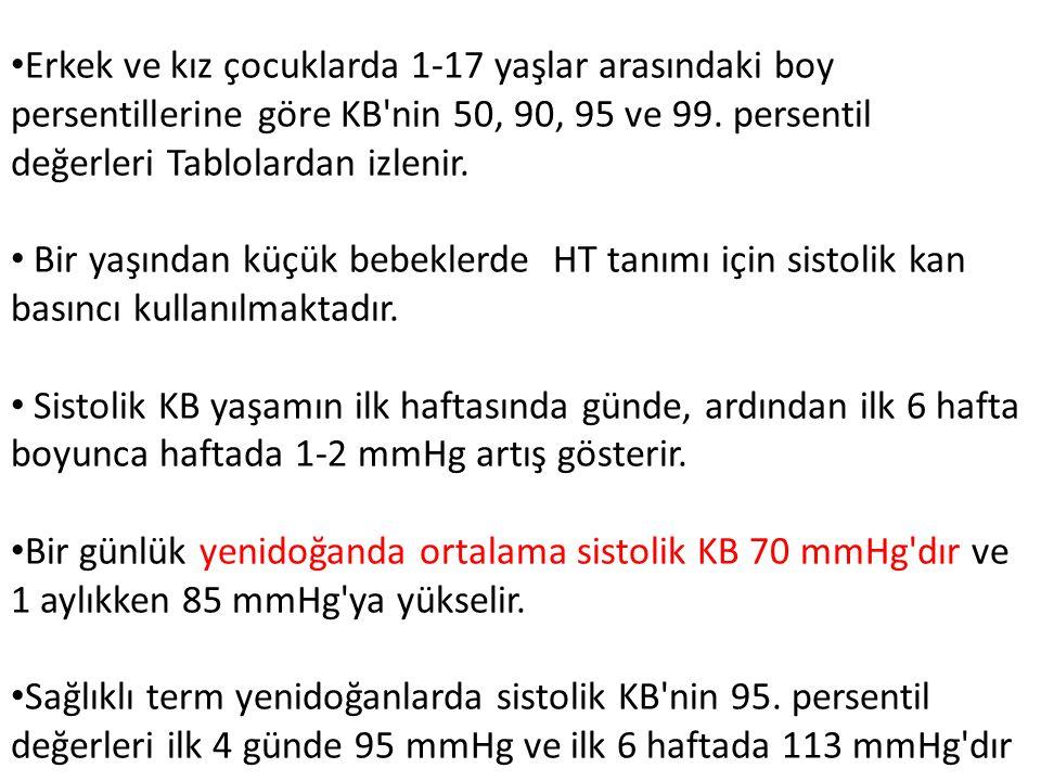 Erkek ve kız çocuklarda 1-17 yaşlar arasındaki boy persentillerine göre KB'nin 50, 90, 95 ve 99. persentil değerleri Tablolardan izlenir. Bir yaşından