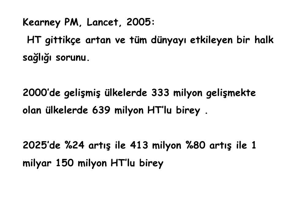 Kearney PM, Lancet, 2005: HT gittikçe artan ve tüm dünyayı etkileyen bir halk sağlığı sorunu. 2000'de gelişmiş ülkelerde 333 milyon gelişmekte olan ül