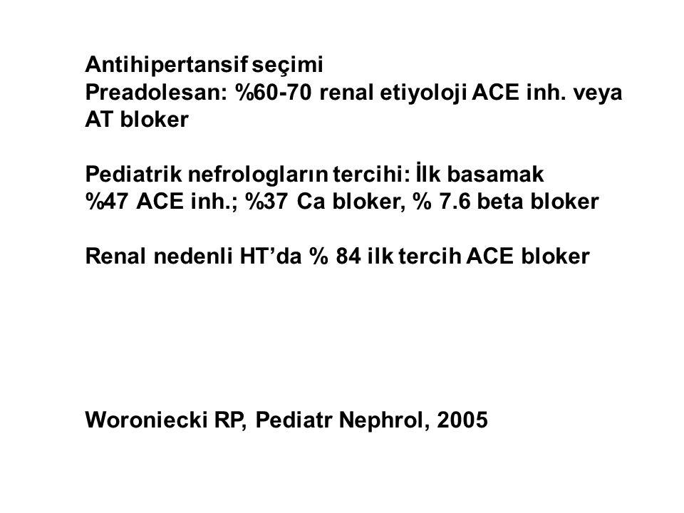 Antihipertansif seçimi Preadolesan: %60-70 renal etiyoloji ACE inh. veya AT bloker Pediatrik nefrologların tercihi: İlk basamak %47 ACE inh.; %37 Ca b