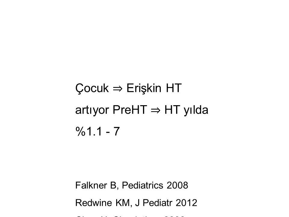 Çocuk ⇒ Erişkin HT artıyor PreHT ⇒ HT yılda %1.1 - 7 Falkner B, Pediatrics 2008 Redwine KM, J Pediatr 2012 Chen X, Circulation, 2008
