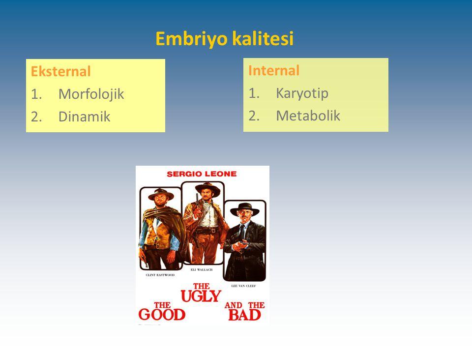 Embriyo kalitesi Eksternal 1.Morfolojik 2.Dinamik Internal 1.Karyotip 2.Metabolik