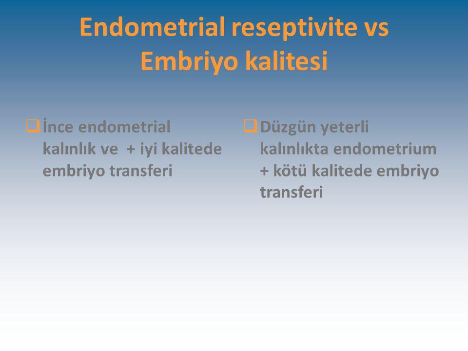 Endometrial reseptivite vs Embriyo kalitesi  İnce endometrial kalınlık ve + iyi kalitede embriyo transferi  Düzgün yeterli kalınlıkta endometrium + kötü kalitede embriyo transferi