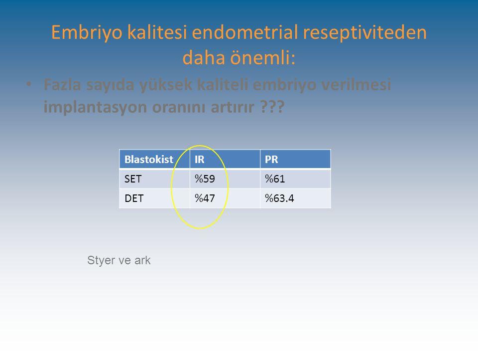 Embriyo kalitesi endometrial reseptiviteden daha önemli: Fazla sayıda yüksek kaliteli embriyo verilmesi implantasyon oranını artırır ??.