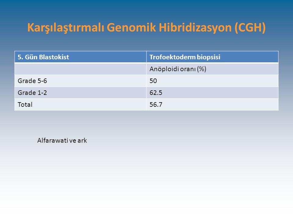 Karşılaştırmalı Genomik Hibridizasyon (CGH) 5.