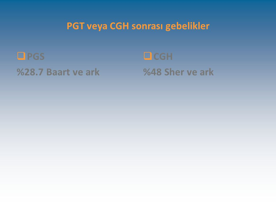 PGT veya CGH sonrası gebelikler  PGS %28.7 Baart ve ark  CGH %48 Sher ve ark