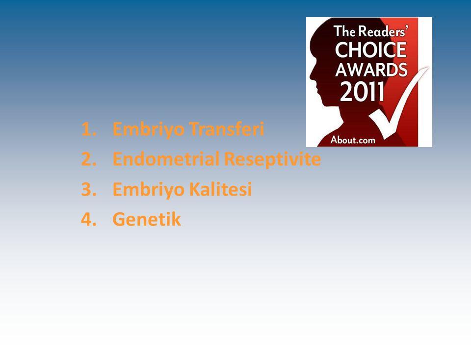 1.Embriyo Transferi 2.Endometrial Reseptivite 3.Embriyo Kalitesi 4.Genetik