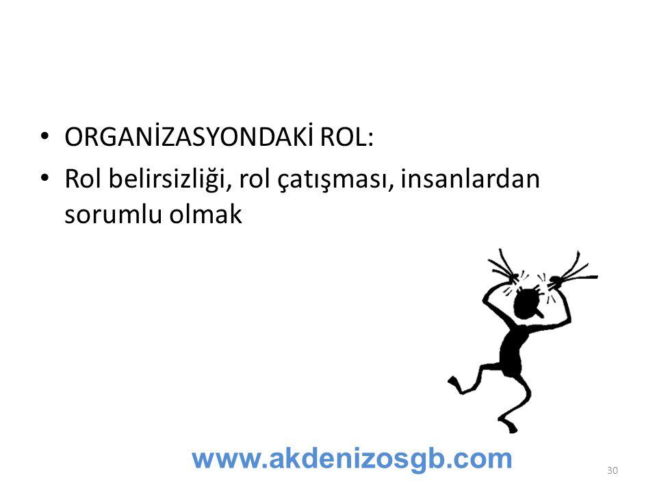 ORGANİZASYONDAKİ ROL: Rol belirsizliği, rol çatışması, insanlardan sorumlu olmak www.akdenizosgb.com 30