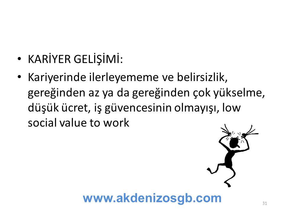 KARİYER GELİŞİMİ: Kariyerinde ilerleyememe ve belirsizlik, gereğinden az ya da gereğinden çok yükselme, düşük ücret, iş güvencesinin olmayışı, low social value to work www.akdenizosgb.com 31