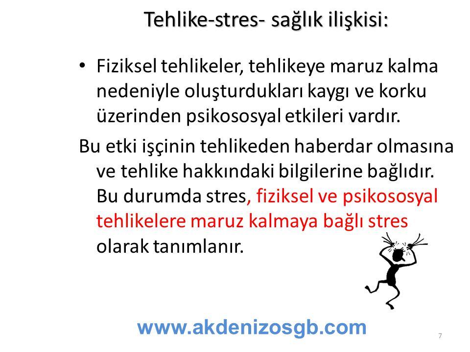 Tehlike-stres- sağlık ilişkisi: Fiziksel tehlikeler, tehlikeye maruz kalma nedeniyle oluşturdukları kaygı ve korku üzerinden psikososyal etkileri vardır.