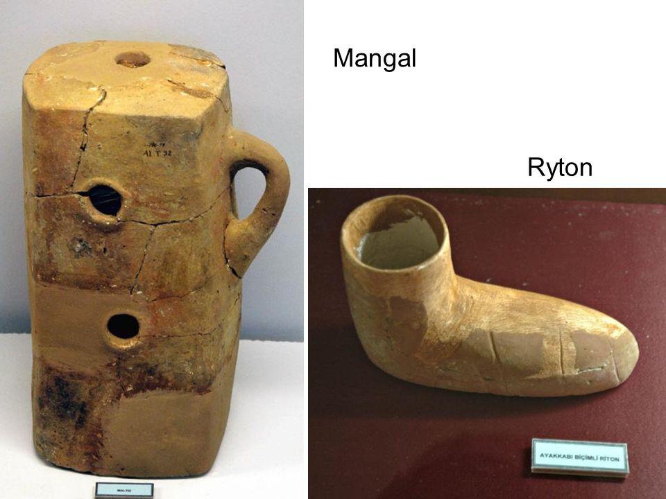 Mangal Ryton