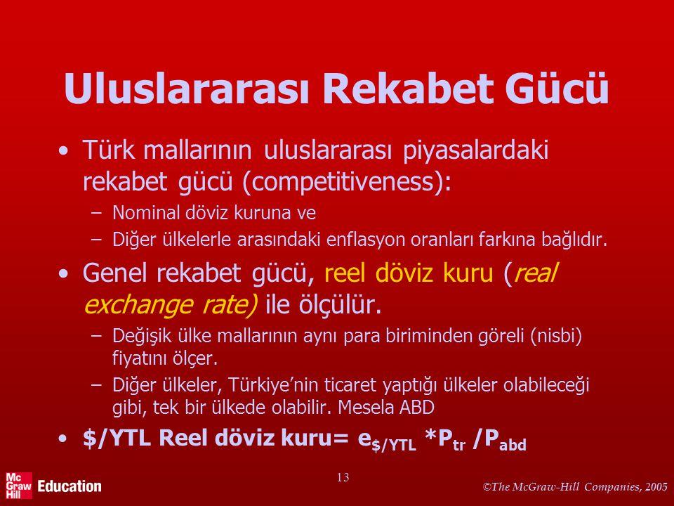 © The McGraw-Hill Companies, 2005 13 Uluslararası Rekabet Gücü Türk mallarının uluslararası piyasalardaki rekabet gücü (competitiveness): –Nominal döv