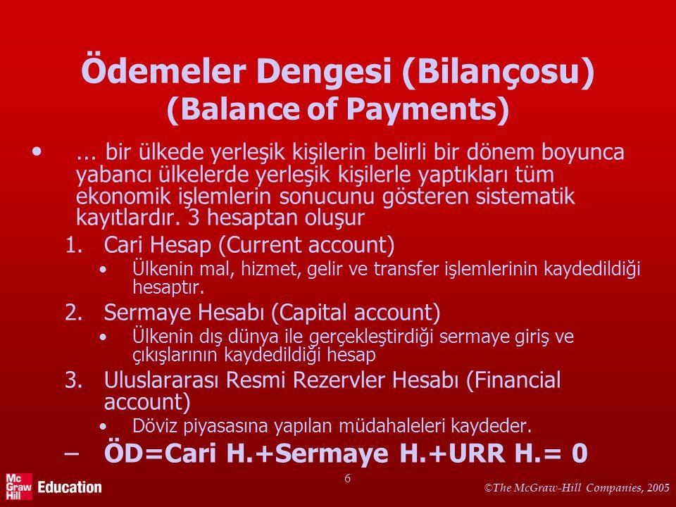 © The McGraw-Hill Companies, 2005 6 Ödemeler Dengesi (Bilançosu) (Balance of Payments) … bir ülkede yerleşik kişilerin belirli bir dönem boyunca yaban