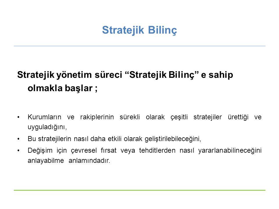 """Stratejik Bilinç Stratejik yönetim süreci """"Stratejik Bilinç"""" e sahip olmakla başlar ; Kurumların ve rakiplerinin sürekli olarak çeşitli stratejiler ür"""