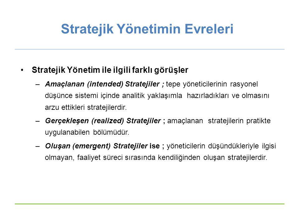 Stratejik Yönetimin Evreleri Stratejik Yönetim ile ilgili farklı görüşler –Amaçlanan (intended) Stratejiler ; tepe yöneticilerinin rasyonel düşünce si