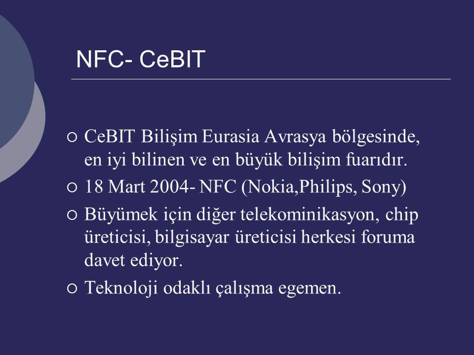  CeBIT Bilişim Eurasia Avrasya bölgesinde, en iyi bilinen ve en büyük bilişim fuarıdır.  18 Mart 2004- NFC (Nokia,Philips, Sony)  Büyümek için diğe
