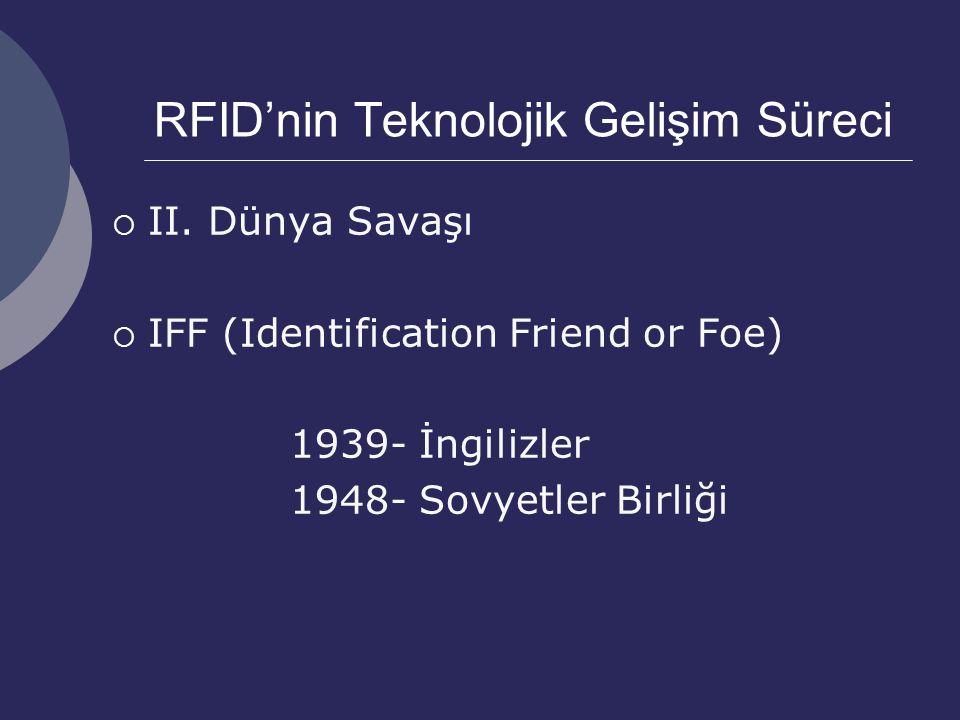 RFID'nin Teknolojik Gelişim Süreci  II. Dünya Savaşı  IFF (Identification Friend or Foe) 1939- İngilizler 1948- Sovyetler Birliği