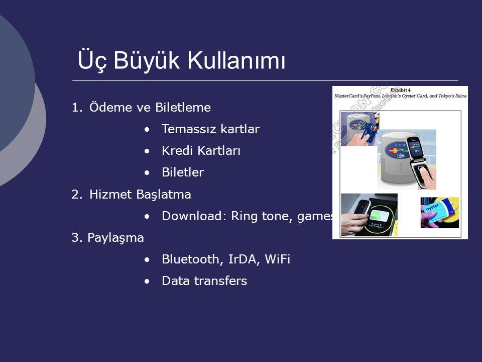Üç Büyük Kullanımı 1.Ödeme ve Biletleme Temassız kartlar Kredi Kartları Biletler 2.Hizmet Başlatma Download: Ring tone, games, music. 3. Paylaşma Blue