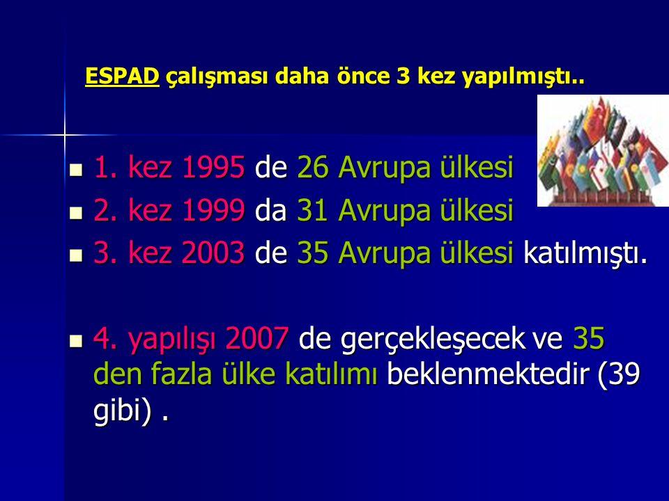 ESPAD çalışması daha önce 3 kez yapılmıştı.. 1. kez 1995 de 26 Avrupa ülkesi 1. kez 1995 de 26 Avrupa ülkesi 2. kez 1999 da 31 Avrupa ülkesi 2. kez 19