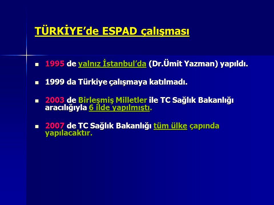 TÜRKİYE'de ESPAD çalışması 1995 de yalnız İstanbul'da (Dr.Ümit Yazman) yapıldı. 1995 de yalnız İstanbul'da (Dr.Ümit Yazman) yapıldı. 1999 da Türkiye ç
