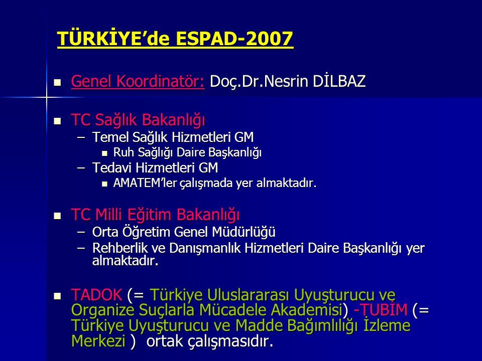 TÜRKİYE'de ESPAD-2007 Genel Koordinatör: Doç.Dr.Nesrin DİLBAZ Genel Koordinatör: Doç.Dr.Nesrin DİLBAZ TC Sağlık Bakanlığı TC Sağlık Bakanlığı –Temel S