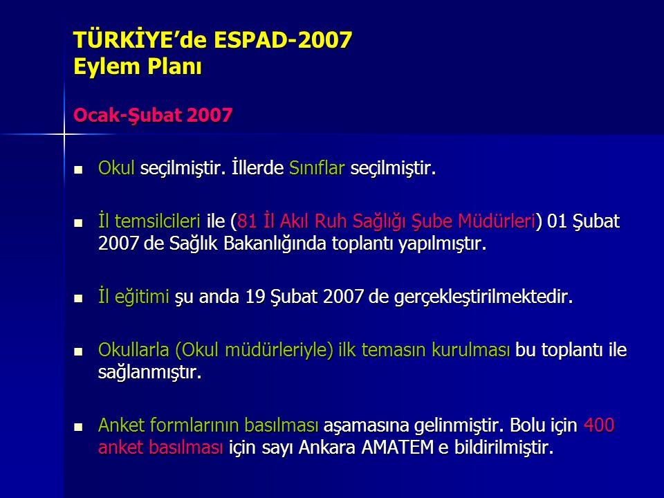 TÜRKİYE'de ESPAD-2007 Eylem Planı Ocak-Şubat 2007 Okul seçilmiştir. İllerde Sınıflar seçilmiştir. Okul seçilmiştir. İllerde Sınıflar seçilmiştir. İl t
